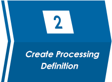 create processing definition