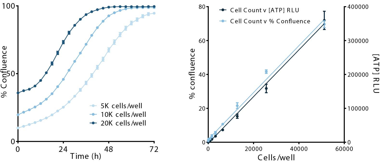 Immunology B Cells Fig 1