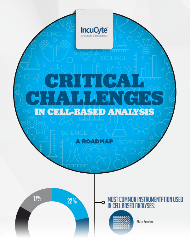 critical challenges infographic