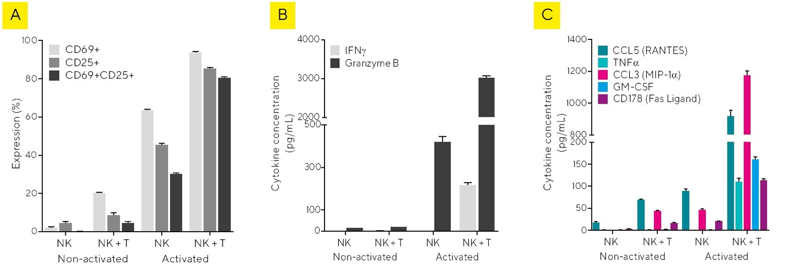 Immunology NK Cells Fig 4
